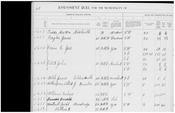 3_Assessment Roll 1897