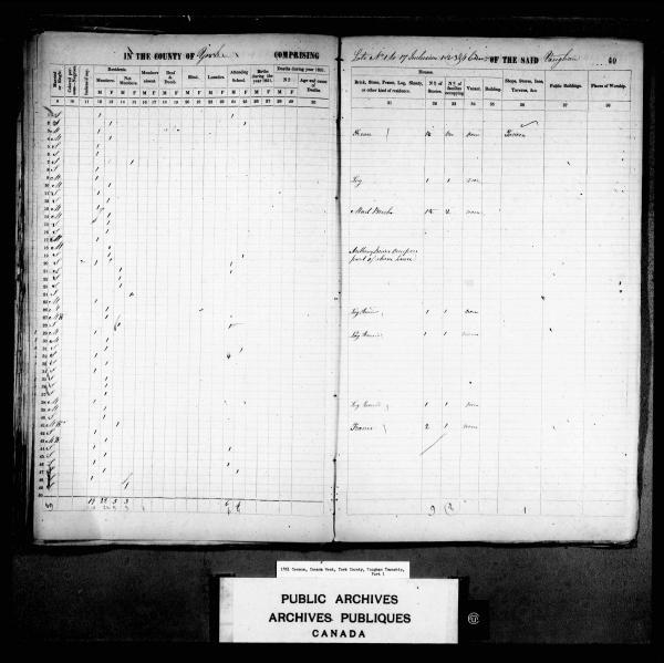 6_Census Record 1851