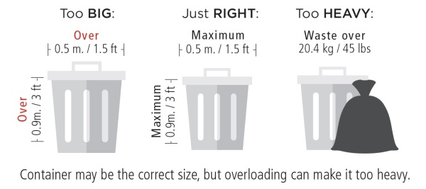 Waste infographic